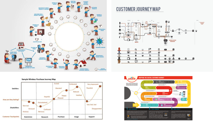 0 customer journey maps