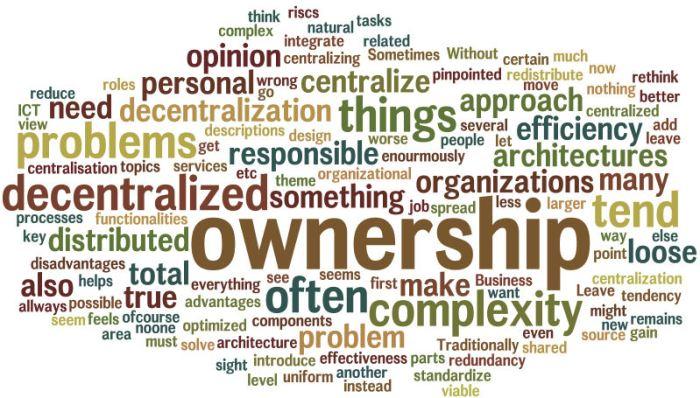 0 ownership