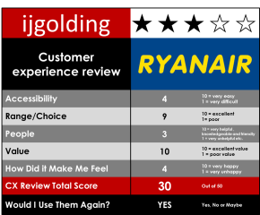 Ryanair – Customer Experience Review