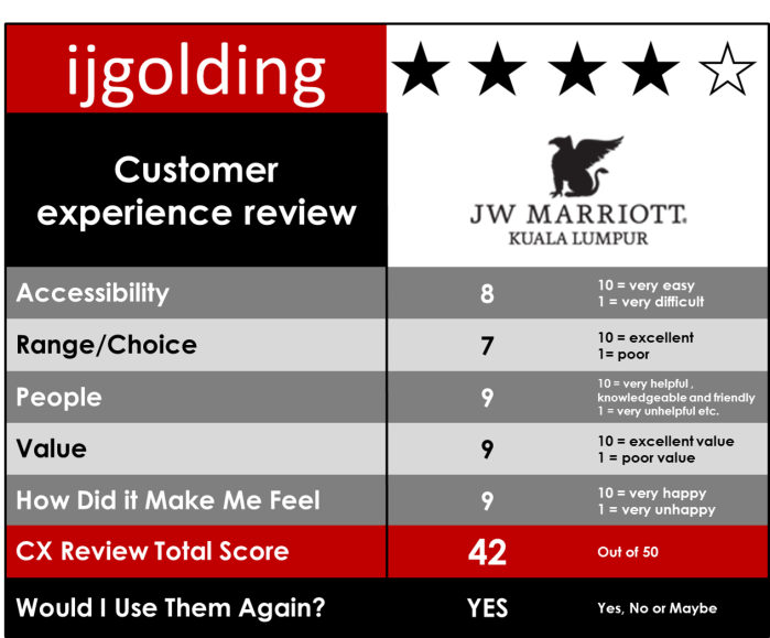 0 cx review jw marriott kl2.png.