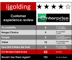 Enterprise Rent-A-Car – Customer Experience Review