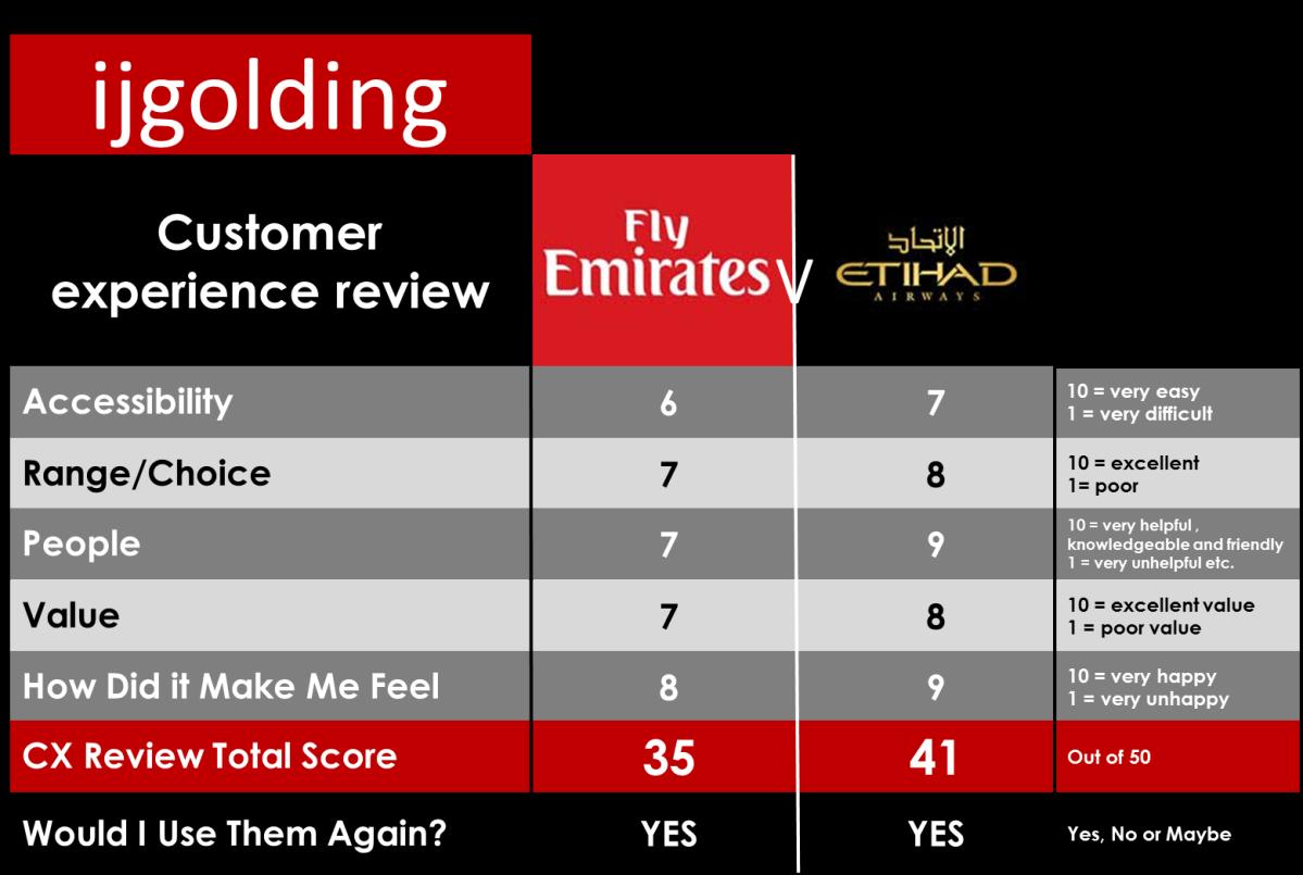 Emirates Vs Etihad Customer Experience Review Ijgolding
