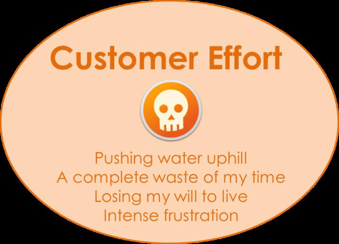 0 customer effort