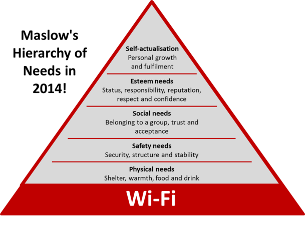 maslow s theory of needs money and Maslow's human needs theory can be very useful in better understanding individuals' money attitudes 7, 8 for example, money can be used to secure items needed to meet a person's physiological needs for food, clothing and shelter in addition, the accumulation of savings, and the purchase of various types of insurance will go far in providing .