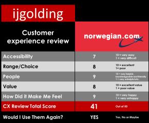 Norwegian – Customer ExperienceReview
