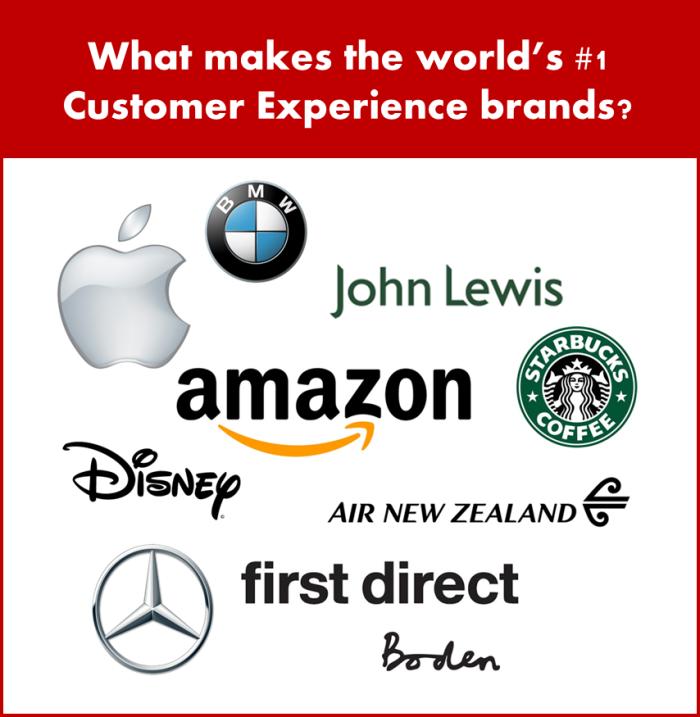 #1 CX Brands